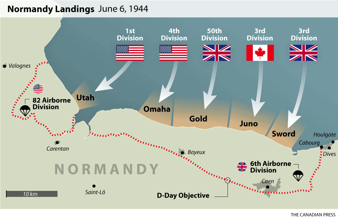 D-Day Beach Landings